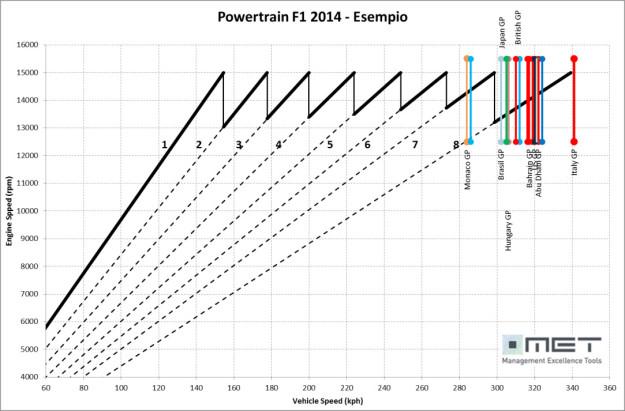 f1-2014-powertrain