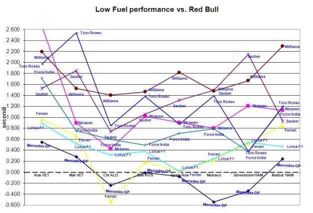 Lowfuel