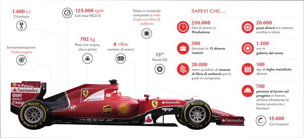 infografica sf15-t