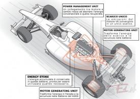 novità tecniche F1 2014