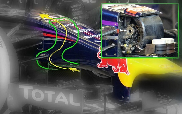 s duct red bull